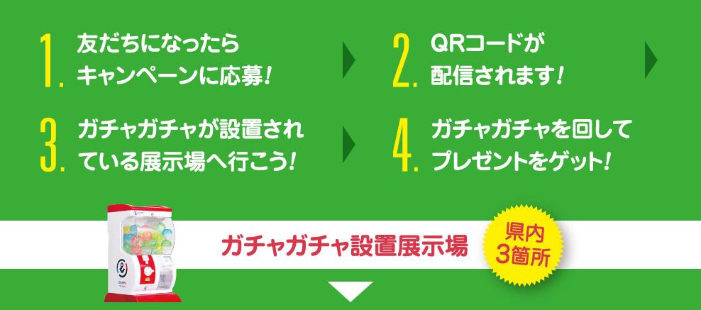 1.友達になったらキャンペーンに応募! 2.QRコードが配信されます 3.ガチャガチャファ設置されている展示場へ行こう! 4.ガチャガチャを回してプレゼントをゲット!